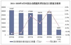 2020年1-4月中国自动数据处理设备出口数量、出口金额及出口均价统计