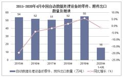2020年1-4月中国自动数据处理设备的零件、附件出口数量、出口金额及出口均价统计