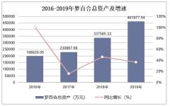2016-2019年梦百合(603313)总资产、营业收入、营业成本及净利润统计