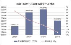 2016-2019年天威视讯(002238)总资产、营业收入、营业成本及净利润统计