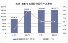2016-2019年振静股份(603477)总资产、营业收入、营业成本及净利润统计