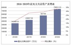 2016-2019年晨光文具(603899)总资产、营业收入、营业成本及净利润统计