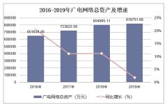 2016-2019年广电网络(600831)总资产、营业收入、营业成本及净利润统计