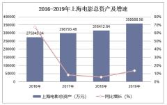 2016-2019年上海电影(601595)总资产、营业收入、营业成本及净利润统计