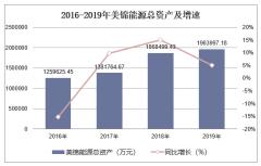 2016-2019年美锦能源(000723)总资产、营业收入、营业成本及净利润统计