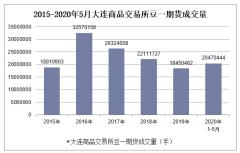2020年1-5月大连商品交易所豆一期货成交量及成交金额统计