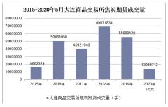 2020年1-5月大连商品交易所焦炭期货成交量及成交金额统计
