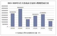 2020年1-5月大连商品交易所豆粕期货成交量及成交金额统计