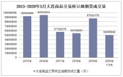 2020年1-5月大连商品交易所豆油期货成交量及成交金额统计