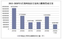 2020年1-5月郑州商品交易所白糖期货成交量及成交金额统计