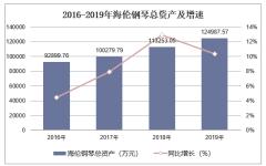2016-2019年海伦钢琴(300329)总资产、营业收入、营业成本及净利润统计