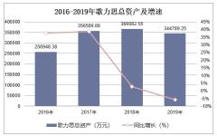 2016-2019年歌力思(603808)总资产、营业收入、营业成本及净利润统计
