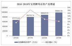 2016-2019年安琪酵母(600298)总资产、营业收入、营业成本及净利润统计