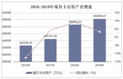 2016-2019年瑞贝卡(600439)总资产、营业收入、营业成本及净利润统计