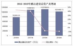2016-2019年腾达建设(600512)总资产、营业收入、营业成本及净利润统计