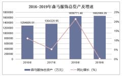 2016-2019年森马服饰(002563)总资产、营业收入、营业成本及净利润统计