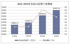 2016-2019年乔治白(002687)总资产、营业收入、营业成本及净利润统计