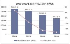 2016-2019年新农开发(600359)总资产、营业收入、营业成本及净利润统计