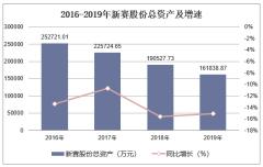 2016-2019年新赛股份(600540)总资产、营业收入、营业成本及净利润统计