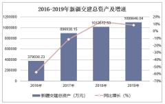 2016-2019年新疆交建(002941)总资产、营业收入、营业成本及净利润统计