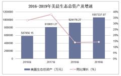 2016-2019年美晨生态(300237)总资产、营业收入、营业成本及净利润统计