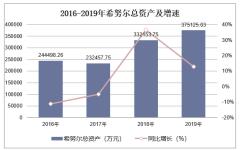 2016-2019年希努尔(002485)总资产、营业收入、营业成本及净利润统计