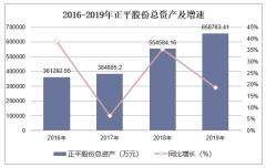 2016-2019年正平股份(603843)总资产、营业收入、营业成本及净利润统计