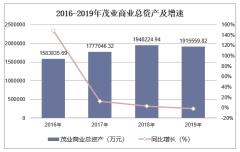 2016-2019年茂业商业(600828)总资产、营业收入、营业成本及净利润统计