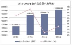 2016-2019年农产品(000061)总资产、营业收入、营业成本及净利润统计