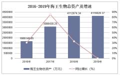 2016-2019年海王生物(000078)总资产、营业收入、营业成本及净利润统计