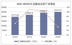 2016-2019年汇洁股份(002763)总资产、营业收入、营业成本及净利润统计