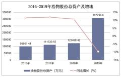 2016-2019年浩物股份(000757)总资产、营业收入、营业成本及净利润统计