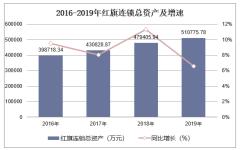 2016-2019年红旗连锁(002697)总资产、营业收入、营业成本及净利润统计