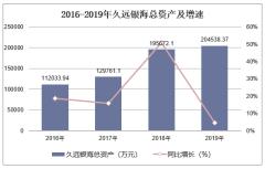 2016-2019年久远银海(002777)总资产、营业收入、营业成本及净利润统计