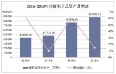 2016-2019年景旺电子(603228)总资产、营业收入、营业成本及净利润统计