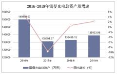 2016-2019年雷曼光电(300162)总资产、营业收入、营业成本及净利润统计