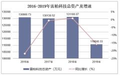 2016-2019年雷柏科技(002577)总资产、营业收入、营业成本及净利润统计