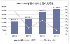 2016-2019年凯中精密(002823)总资产、营业收入、营业成本及净利润统计