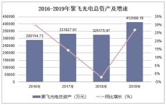 2016-2019年聚飞光电(300303)总资产、营业收入、营业成本及净利润统计