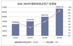 2016-2019年朗科科技(300042)总资产、营业收入、营业成本及净利润统计