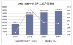 2016-2019年京泉华(002885)总资产、营业收入、营业成本及净利润统计