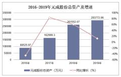 2016-2019年元成股份(603388)总资产、营业收入、营业成本及净利润统计
