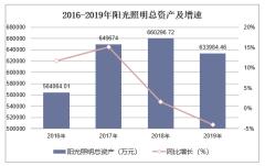 2016-2019年阳光照明(600261)总资产、营业收入、营业成本及净利润统计
