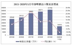 2020年1-5月中国啤酒出口数量、出口金额及出口均价统计
