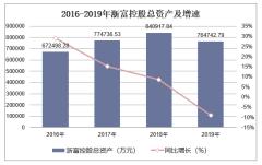 2016-2019年浙富控股(002266)总资产、营业收入、营业成本及净利润统计