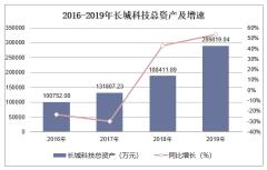 2016-2019年长城科技(603897)总资产、营业收入、营业成本及净利润统计