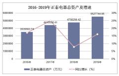 2016-2019年正泰电器(601877)总资产、营业收入、营业成本及净利润统计