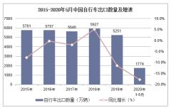 2020年1-5月中國自行車出口數量、出口金額及出口均價統計