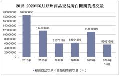 2020年1-6月郑州商品交易所白糖期货成交量及成交金额统计