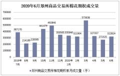 2020年1-6月鄭州商品交易所棉花期權成交量及成交金額統計